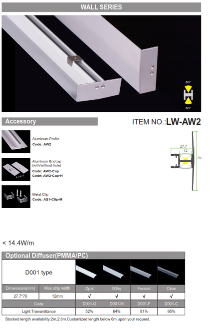 LW-AW2 Wall-Mount Up/Down Light