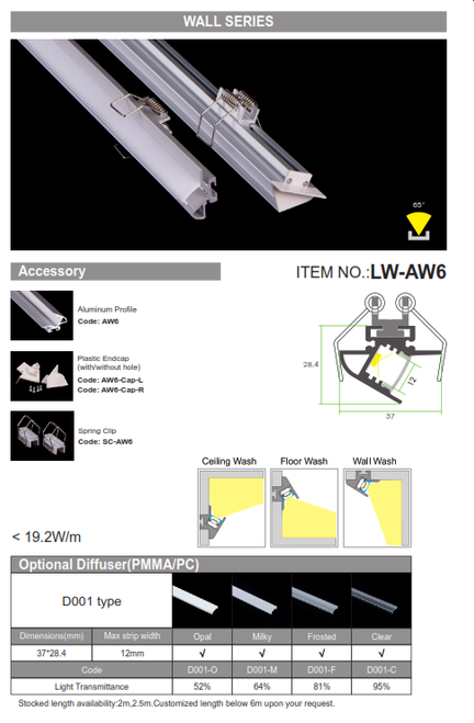 LW-AW6 Wall Washer Series