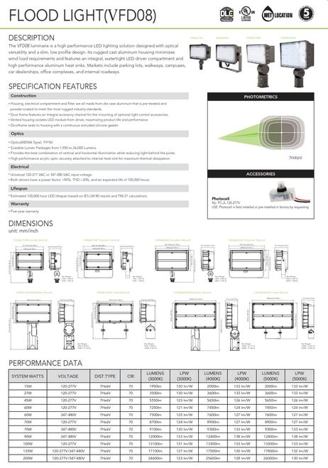 LED Multi-purpose Floodlight