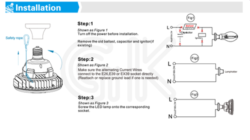 LED Highbay Retrofit Lamps, 60 through 115 Watt