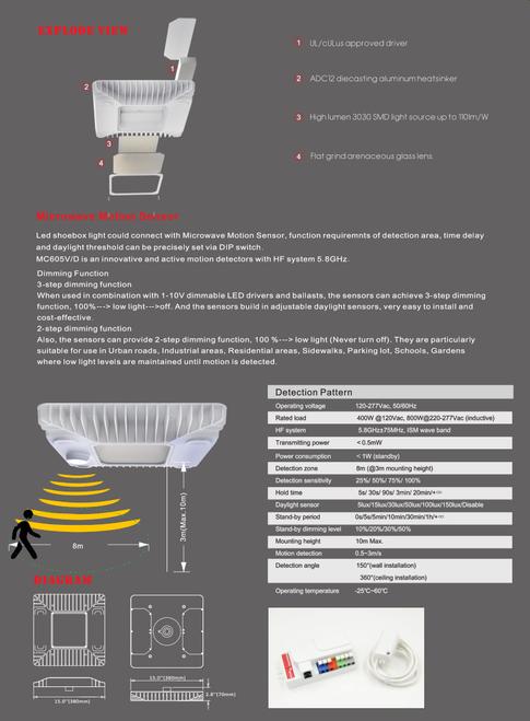 VCP02 LED Canopy Light