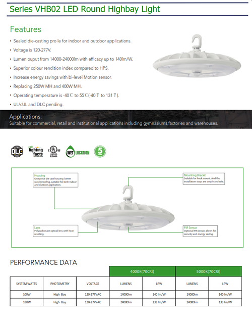 LED Decorative Round Highbay-100 and 180 Watt
