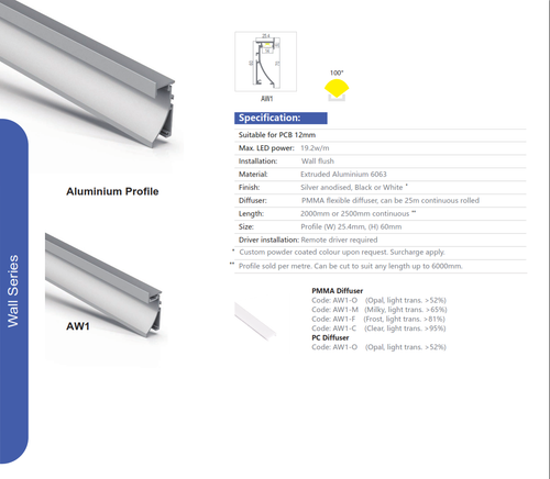Wall Mount Aluminum Extrusion  Series AW1