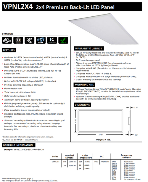 2X4 LED Premium Backlit LED Panel Light