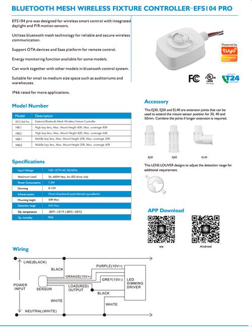 Highbay Wireless Mesh Wireless Fixture Controller
