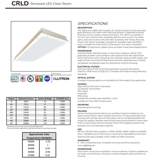 1x4, 2x2 and 2x4 Recessed LED Clean Room Fixture