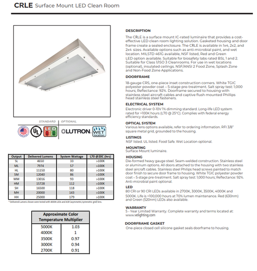 """The CRLE is a surface mount IC-rated luminaire that provides a costeffective LED clean room lighting solution. Gasketed housing and door frame create a sealed enclosure. The CLE is available in 1x4, 2x2, and 2x4 sizes. Available options such as anti-microbial paint, and wet location. MILSTD 461G available, NSF listed, Red and Green LED option available. Suitable for biosafety labs rated BSL 1 and 2. Suitable for Class 1/ISO 3 Cleanrooms. For use in wet locations (optional), insulated ceilings. NSF/ANSI 2 Food Zone, Splash Zone and Non-Food Zone Applications. DOORFRAME 18-gauge CRS, one-piece inset construction corners. White TGIC polyester powder coat – 5-stage pre-treatment. Salt spray test: 1,000 hours; Reflectance: 92%. Doorframe secured to housing with stainless steel aircraft cables and captive flush mounted Phillips head stainless steel fasteners. ELECTRICAL SYSTEM Electronic driver 0-10V 1% dimming standard. Long-life LED system rated for >100K hours (L70 @ 25°C). Complies with federal energy efficiency standards. OPTICAL SYSTEM Various lens options available, refer to ordering information. RFI 3/8"""" square metal grid, grounded to the housing. LISTINGS NSF listed. UL listed. Food Safe. Wet Location optional. MOUNTING Surface Mount luminaire. HOUSING Die-formed heavy gauge steel. Seam-welded construction. Stainless steel or aluminum options. All doors attached to the housing with two stainless steel aircraft cables. Stainless steel Philips head screws painted to match door finish to secure door frame to housing. White TGIC polyester powder coat – 5-stage pre-treatment. Salt spray test: 1,000 hours; Reflectance: 92%. Anti-microbial paint optional. LED 80 CRI or 90 CRI LEDs available in 2700K, 3000K, 3500K, 4000K and 5000K. Life is >100,000 hours at 70% lumen maintenance. Red (630nm) and Green (520nm) LEDs also available."""