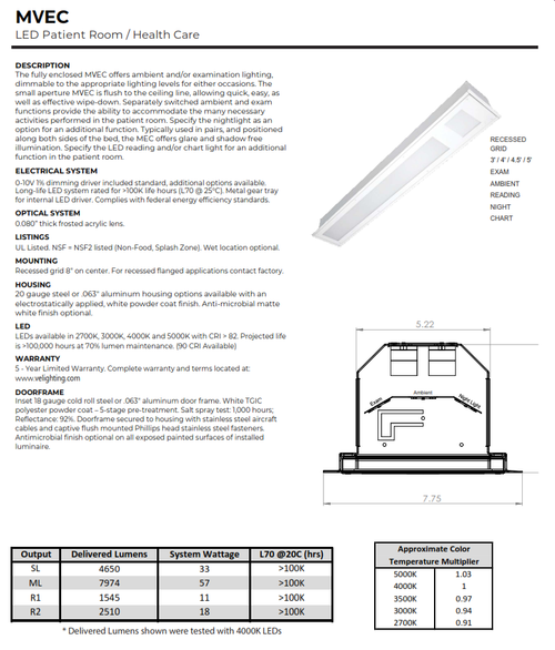 Medical LED Recessed Patient Light