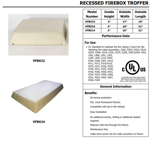 Firebox for Recessed Troffer Fixtures