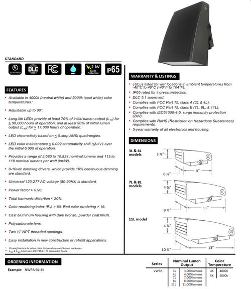 Adjustable LED Wallpack (3,000-11,000 Lumens)
