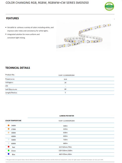 RGB + W SMD5050 LED Tape Light