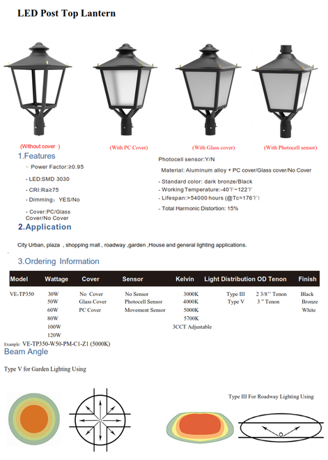 Colonial Post Top LED Pole LIght
