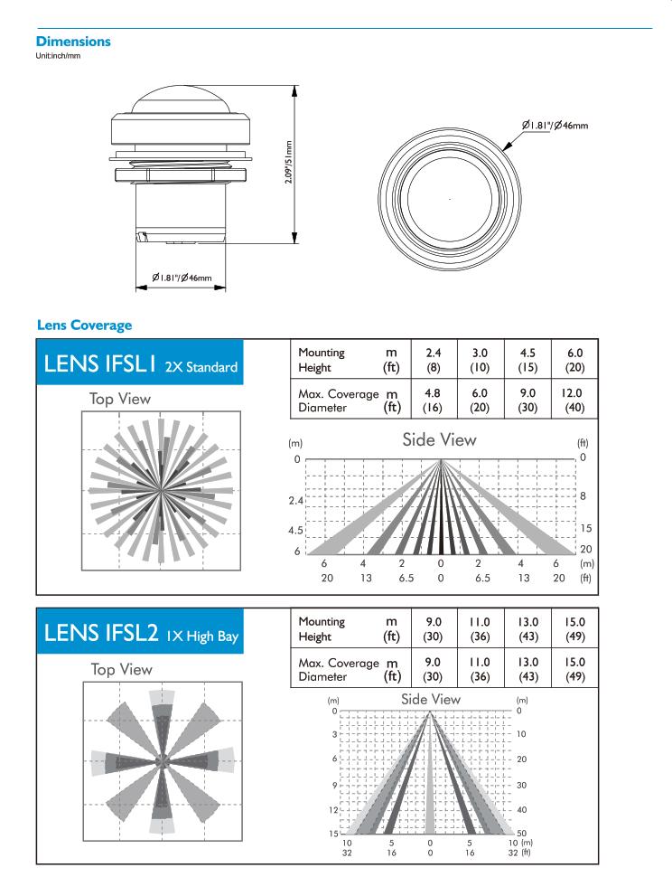 0-10v-bluetooth-pir-occupancy-sensor-cat-2.png
