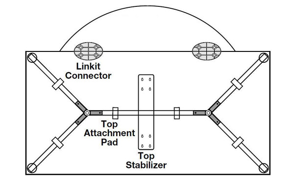 Linkit Table Top Connector