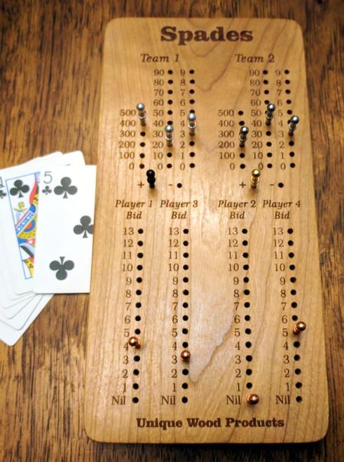 Spades Score Board