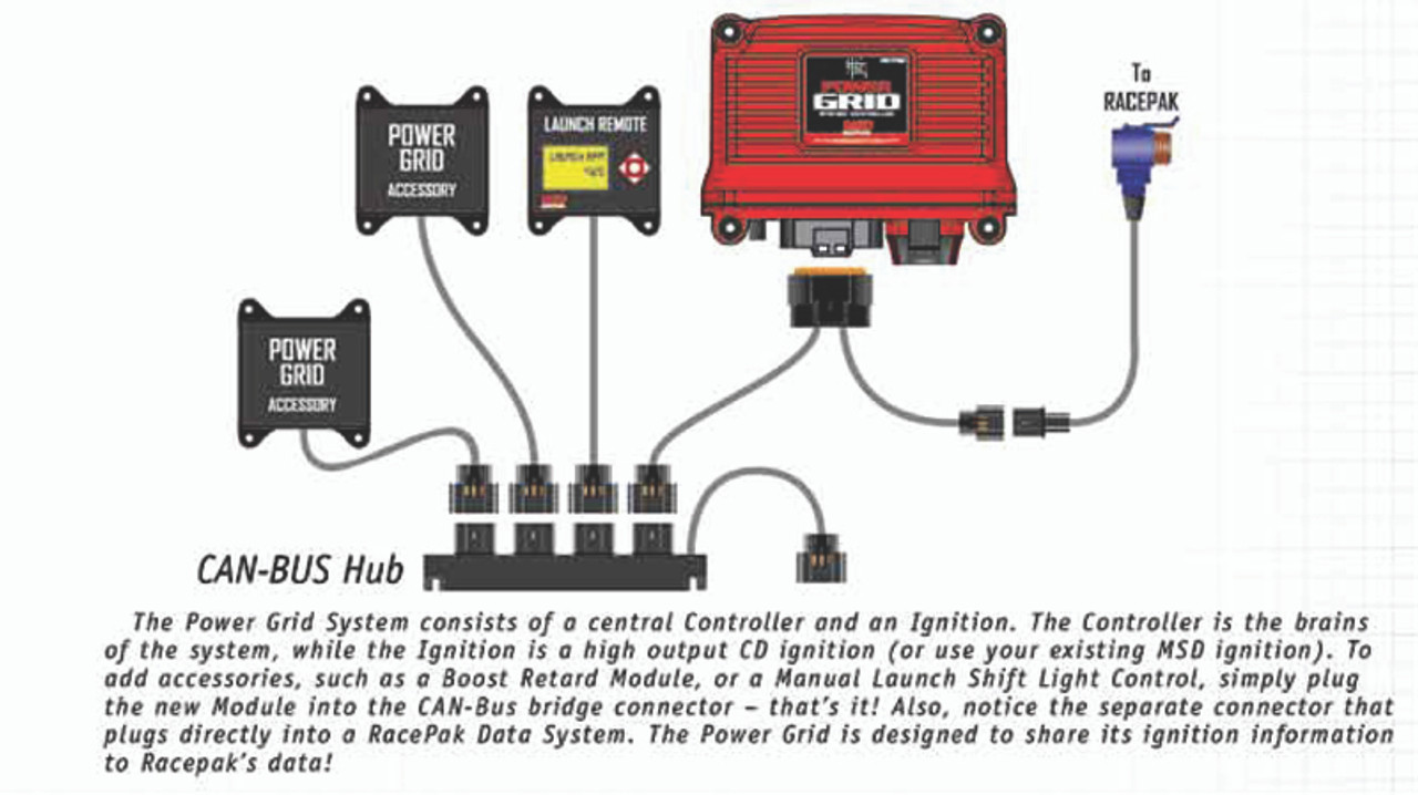 MSD Ignition Power Grid System Controllers 7730
