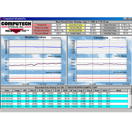 Computech PC Download kit for RaceAir Pro Weather Station 1001