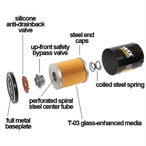 WIX Filters Oil Filters 51068