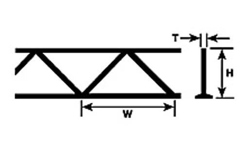 "PLASTRUCT - 1/2"" ABS Plastic Warren Open Web Truss (2) 90415 764050904151"