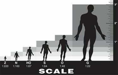 MODELING IN SCALE - Conversion Charts, Sizes, FAQs