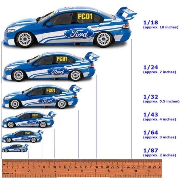 Slot Car Racing F.A.Q.'s & Tips