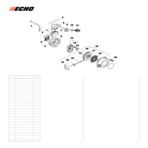 EDR-210 SN: E52313001001 - E52313999999 - Starter, Ignition Parts lookup