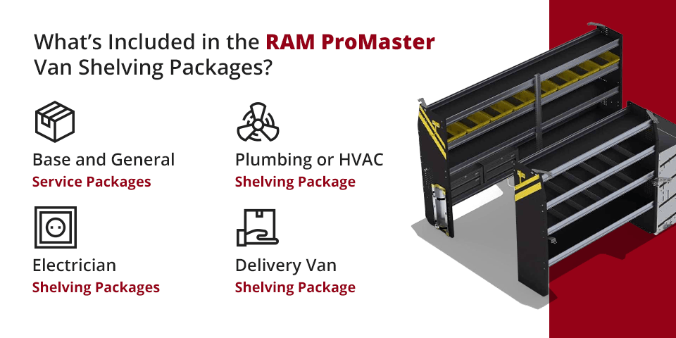 03-promaster-van-shelving-packages-r02.png