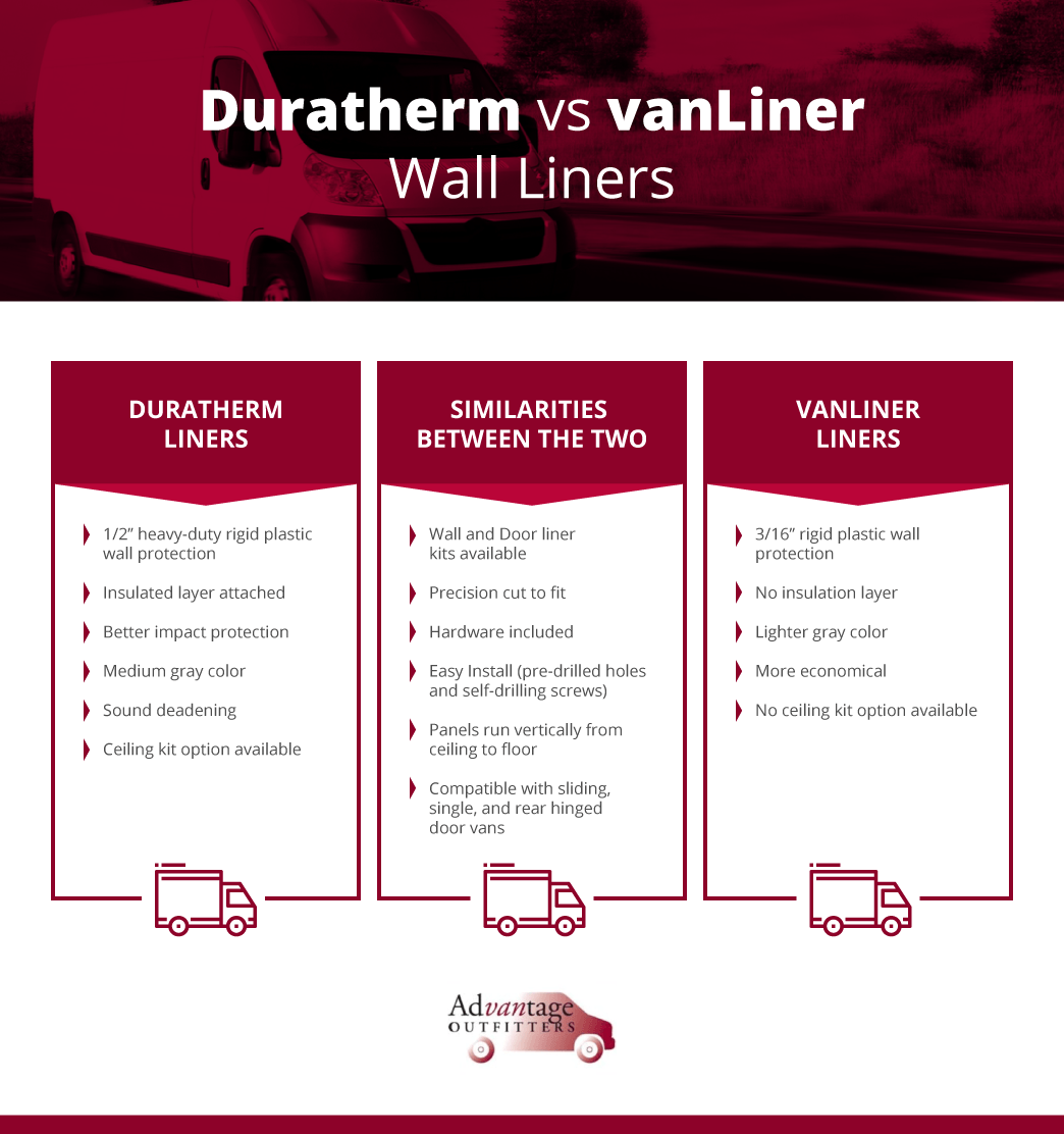 advantage-outfitters-mg-duratherm-vs-vanliner-wall-liners-1-.png