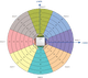 Impinj xArray RFID reader R680 (IPJ-REV-R680)