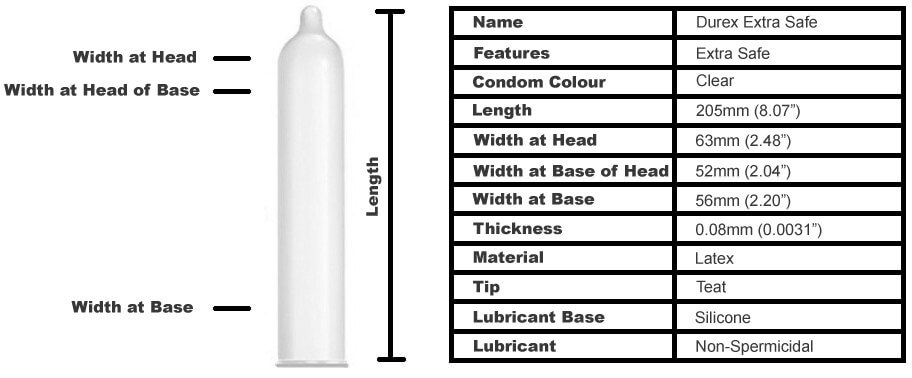 Durex Extra Safe Condoms Buy Online From 99p