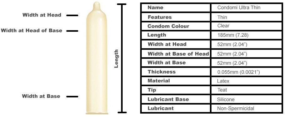 condomi-ultra-thin-spec-table.jpg