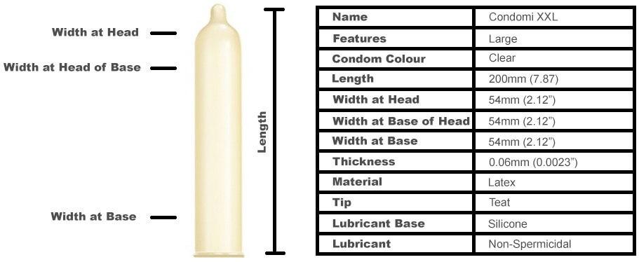 condomi-xxl-spec-table.jpg