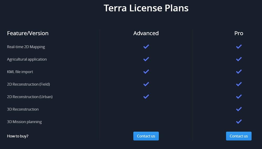 terra-plans.jpg