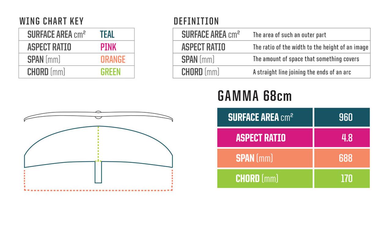 HG Gamma 68cm (H2)
