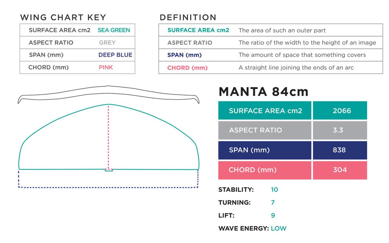 Futura Surf 84cm Foil Package (320030001)