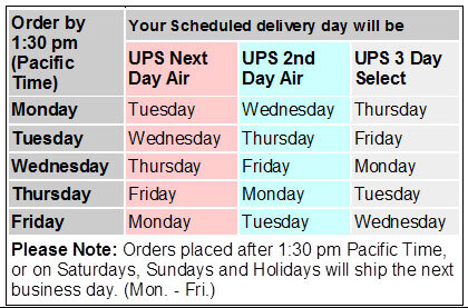 ups-expedited-schedule.jpg