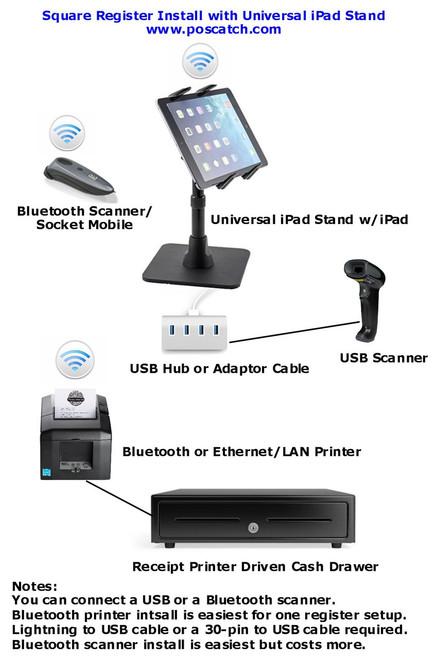 Square Cash Register Retail Hardware Bundle