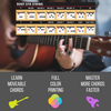 Quickly Learn Open and Moveable Guitar Chords