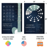 Poster Bundle Dimensions and Benefits