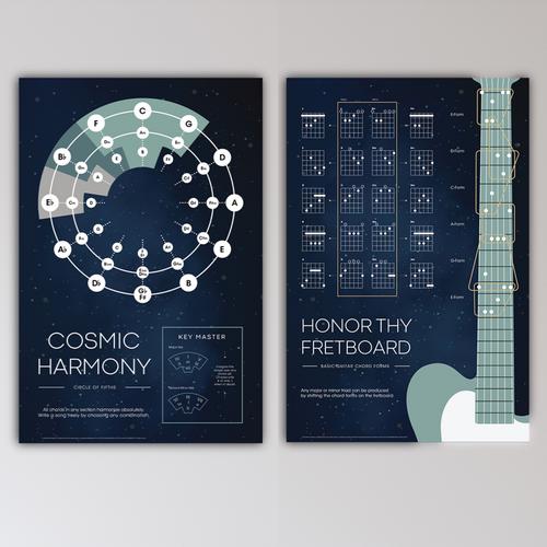 Cosmic Harmony and Honor Thy Fretboard Wall Art Poster Bundle