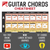 Learn over 97 chords and barre chords with large detailed graphics
