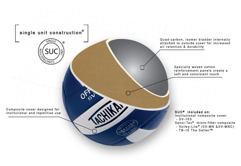Tachikara Sv-mnc Volley-lite Volleyball With Sensi-tech Cover for sale online