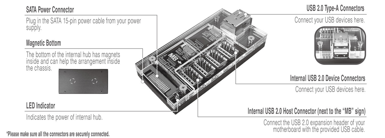 Usb 2 0 Motherboard Header 9 Pin Internal Usb Hub 2 Port