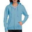 Women's Full Zip Hooded Sweatshirt (Sky)