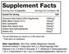 GLYCO-SLIN: Insulin Mimicking Formula