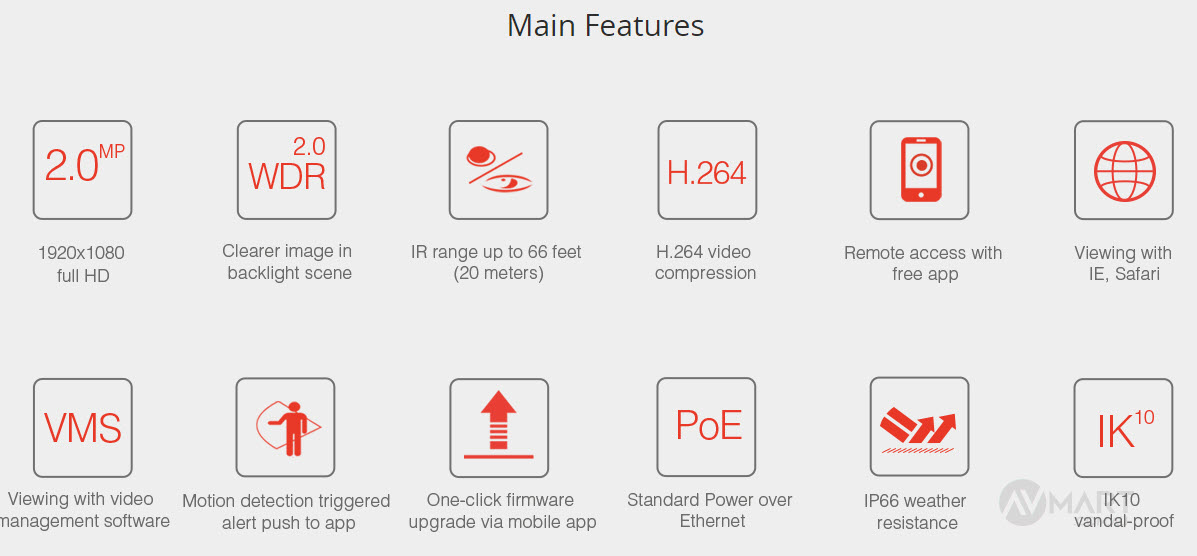 Foscam D2EP Australia Features