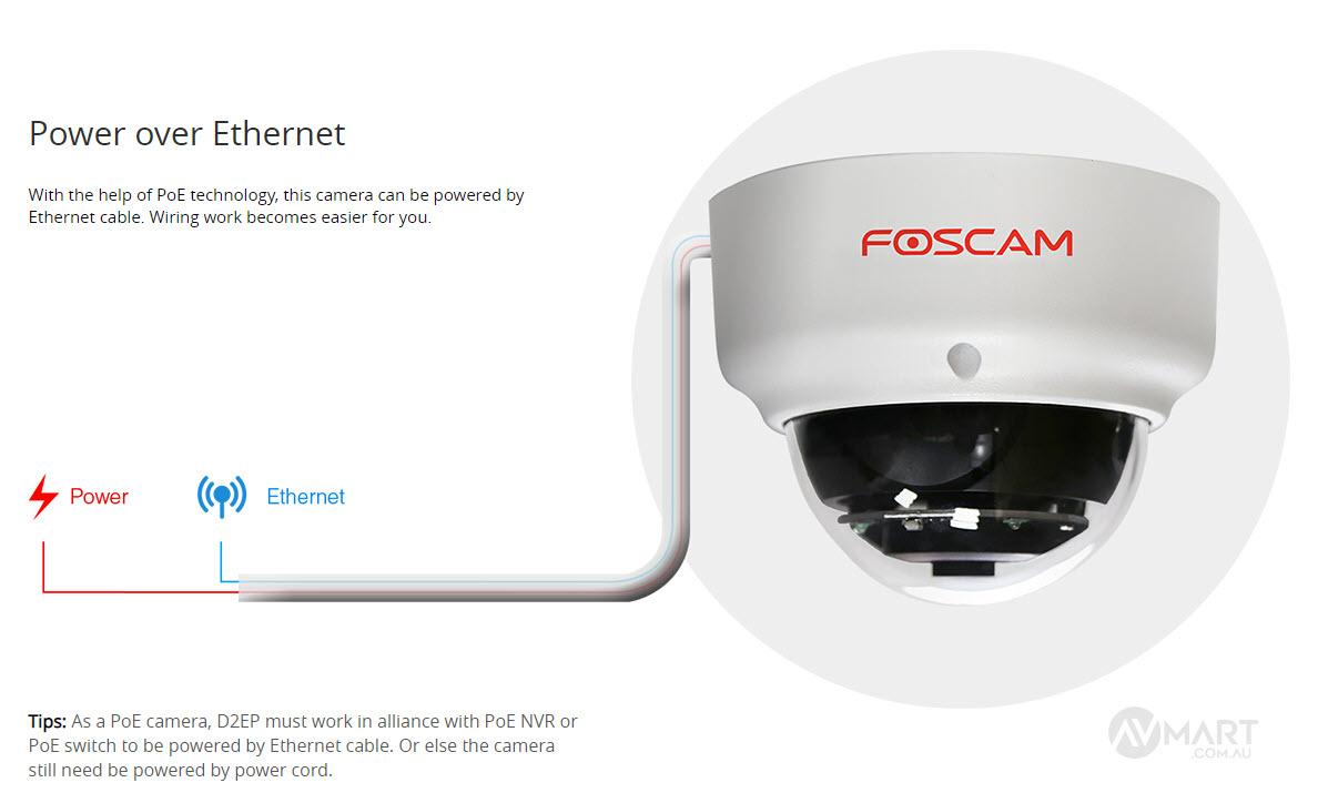 Foscam D2EP Power Over Ethernet POE