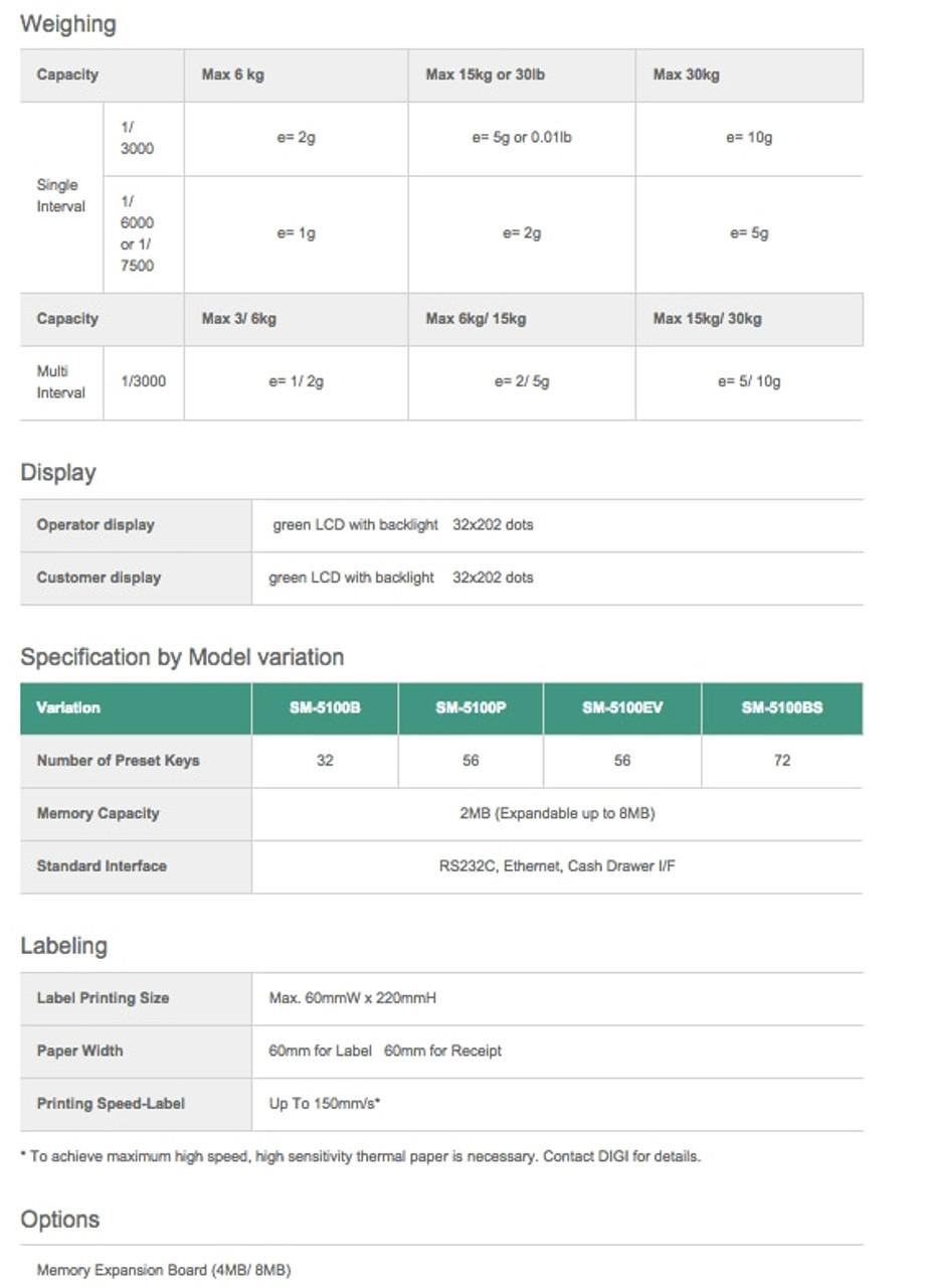 DIGI SM-5100 Label Printer Scale - Pole