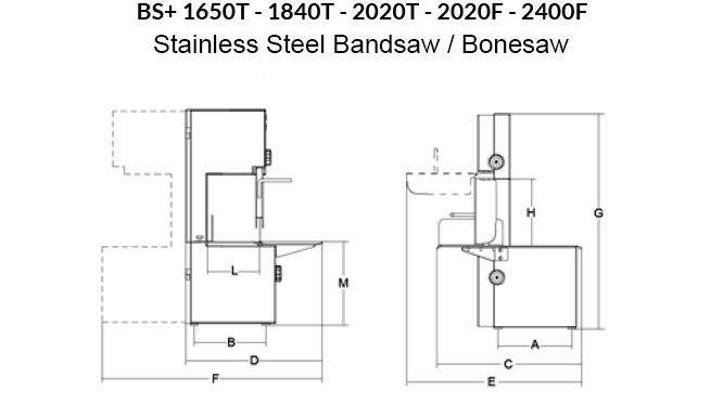 Berkel Bandsaw Technical Data
