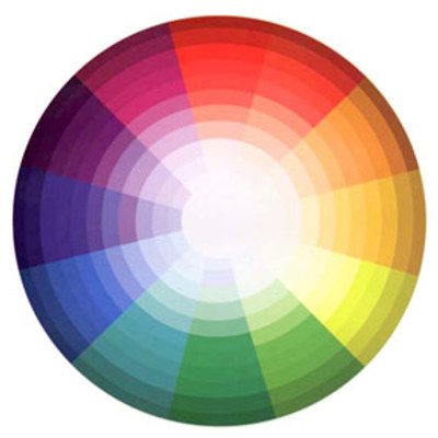 Understanding the Language of Color: What do colors say to you?